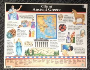 ancient greeks contributions Greek achievements   of all the ancient peoples, it was the greeks who contributed the  math is another area in which the greeks made important contributions.