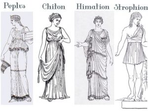 Ancient Greece Traditions and Customs